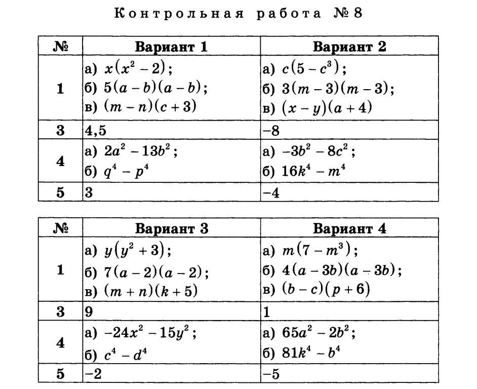 Математике м 8 по для решебник класса